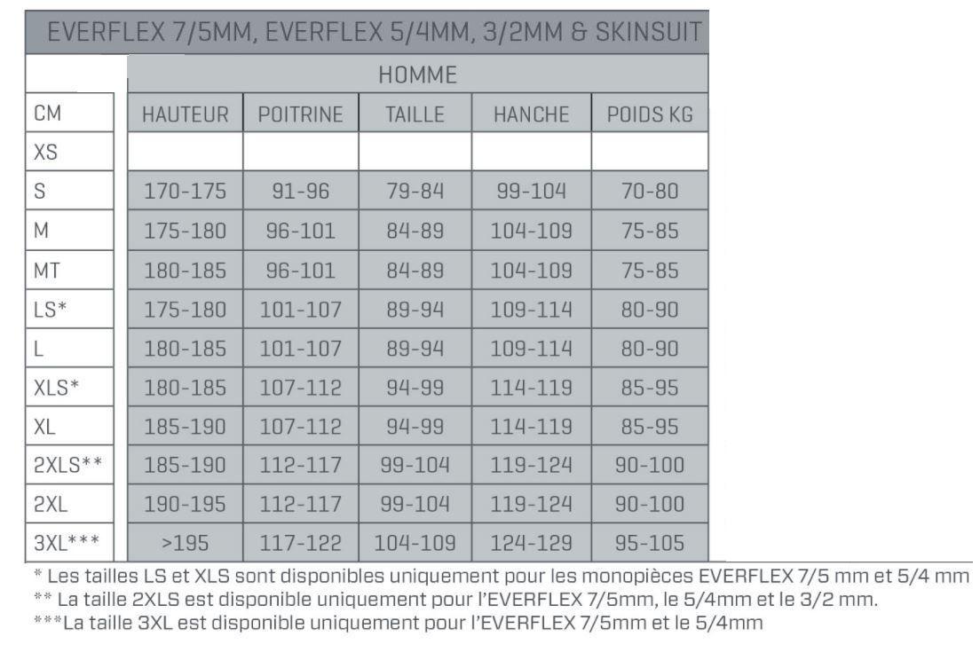 Monopièce Scubapro Homme Zip Dorsal Everflex 5/4 mm